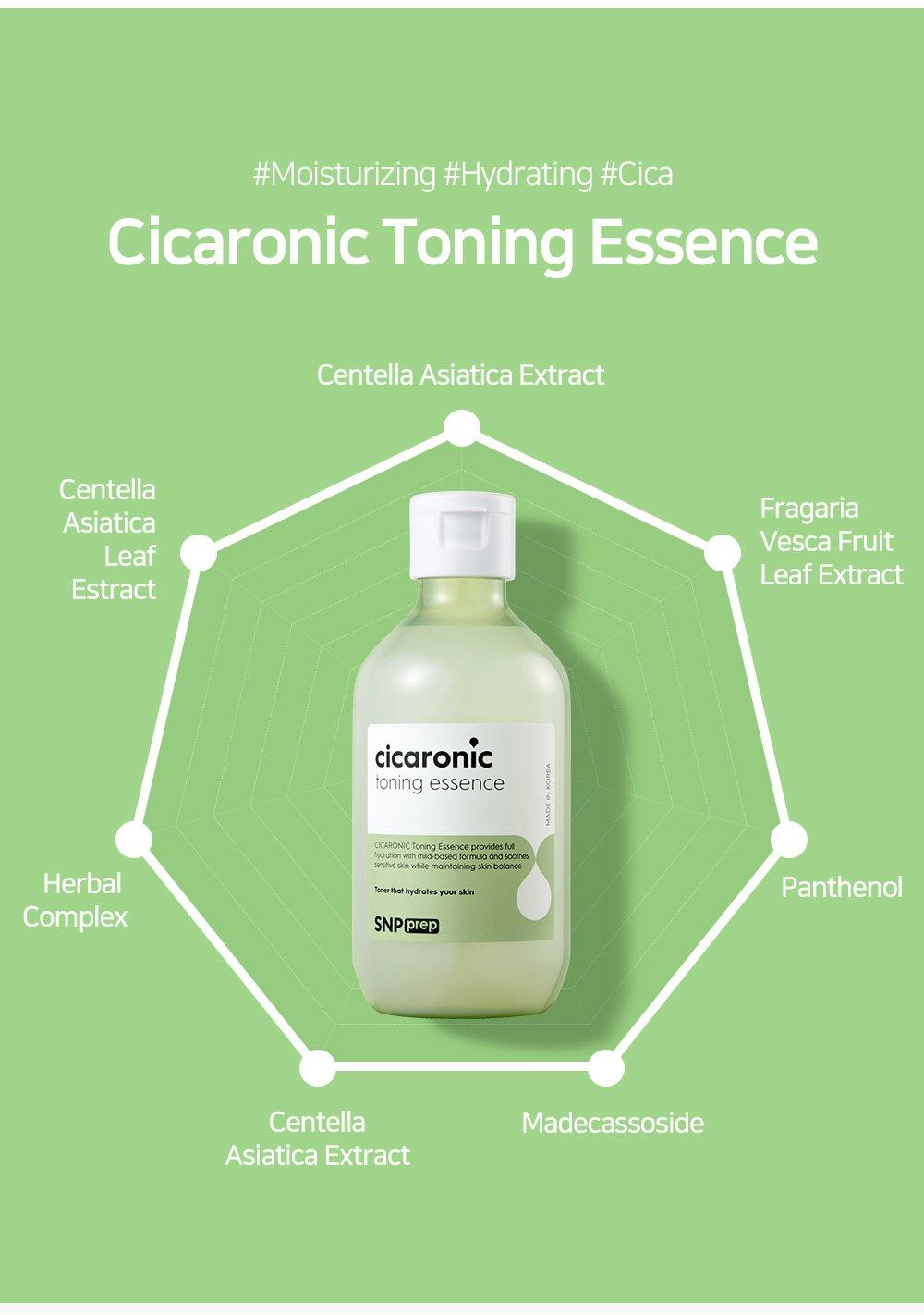 Cicaronic_essence_key