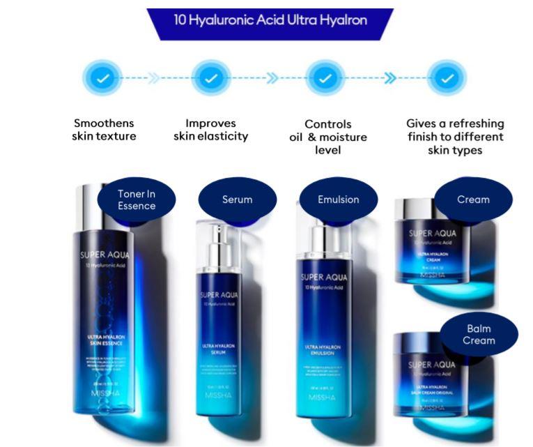 missha-super-aqua-ultra-hyalron-series